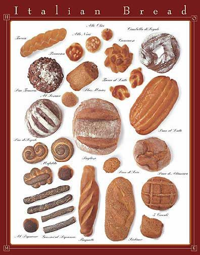Italian Bread Italian Bread Types Of Bread Bread