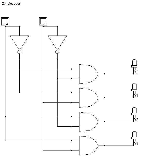 2 4 Decoder Circuit Circuit Diagram Logic