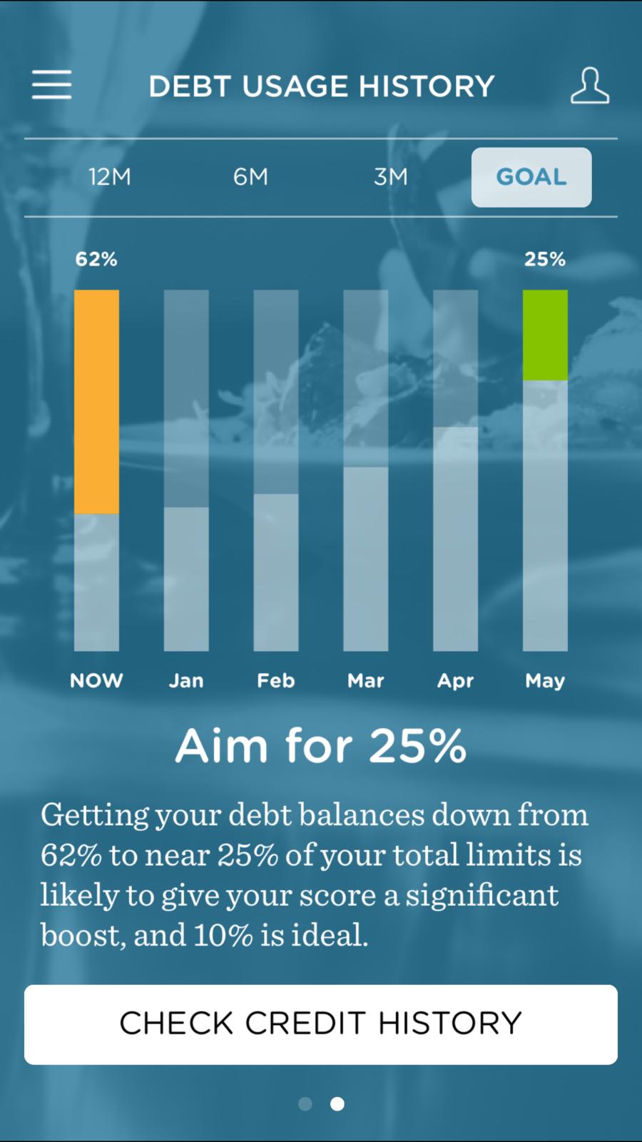 Free Credit Score iosappsappFinance Free