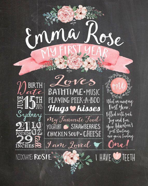 first birthday board template - first birthday chalkboard poster milestone by