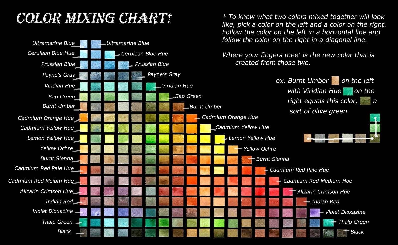 Watercolor color mixing chart by celticwindproduction also lessons in rh pinterest