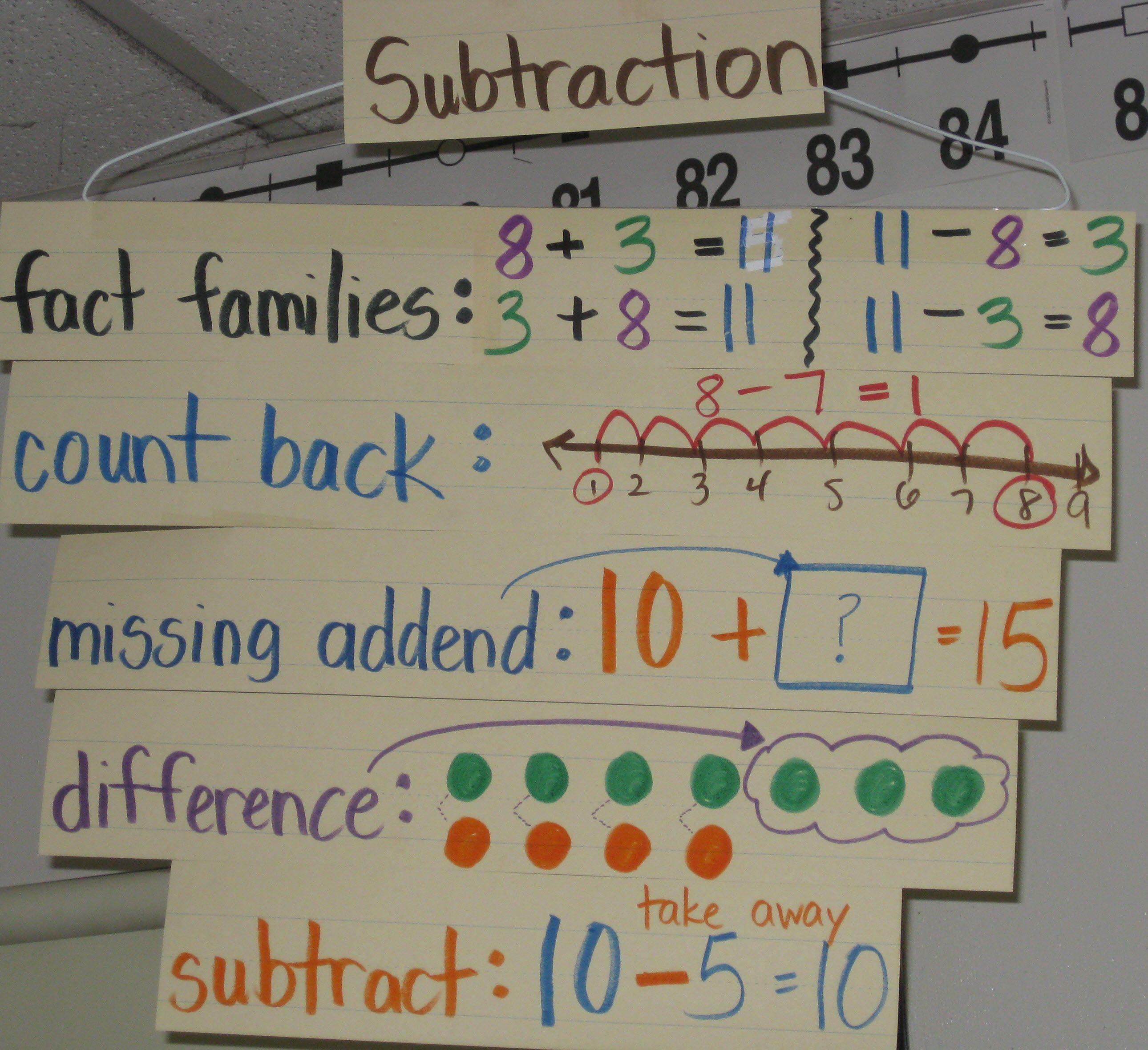 Subtraction Ideas