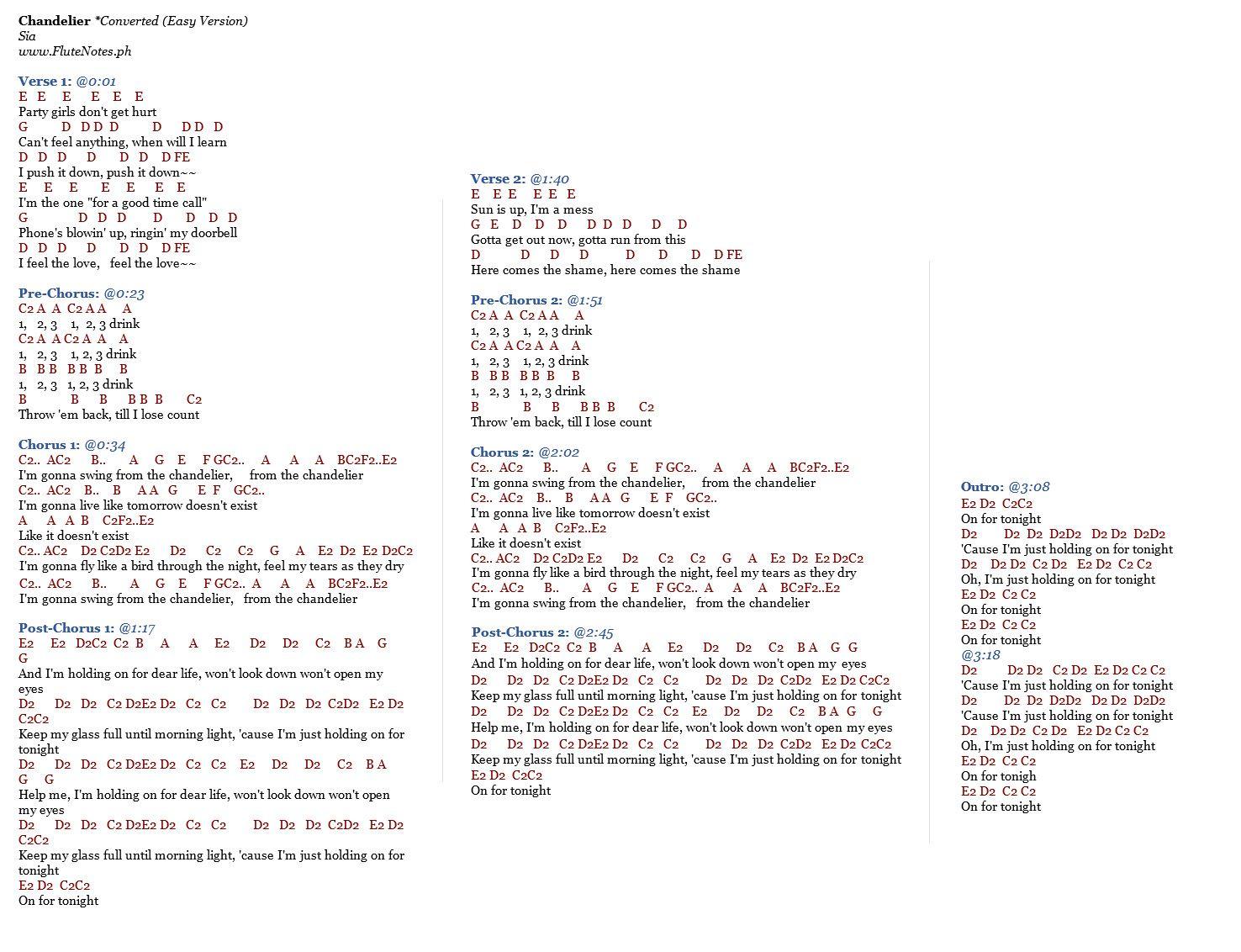 Willett - Christmas Letter Lyrics | Musixmatch