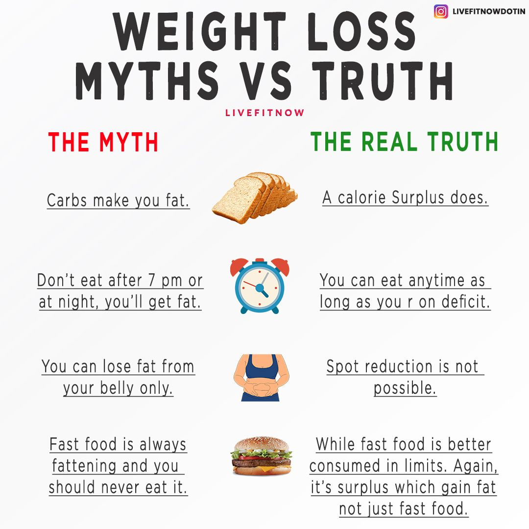 Weight Loss Myth Vs Truth