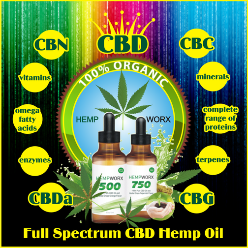 Image result for Hempworx Products Cbd hemp oil, Hemp
