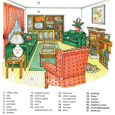 DZ Language Consulting: Parts of the HOUSE | house