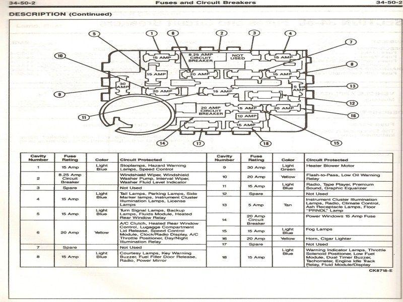 93 Ford Mustang Fuse Box  Dengan Gambar