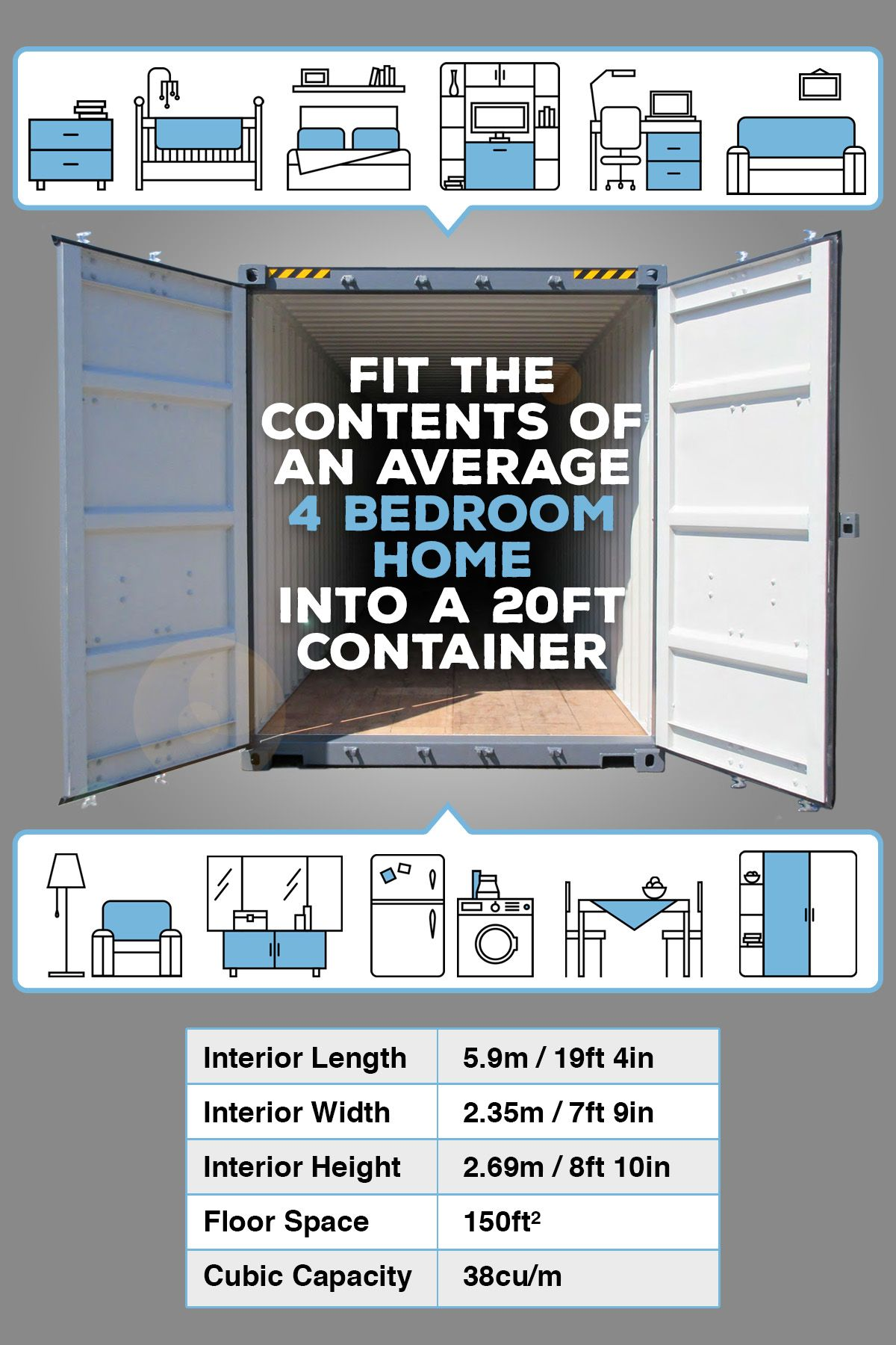 How much w ill fit into a 20ft high cube shipping container