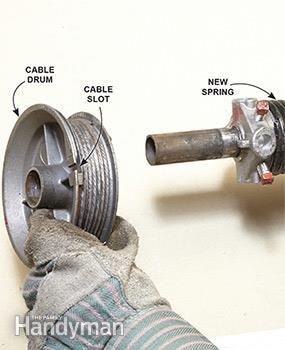 How To Repair Garage Door Springs And Cables Door Repair Garage Door Repair Overhead Garage Door