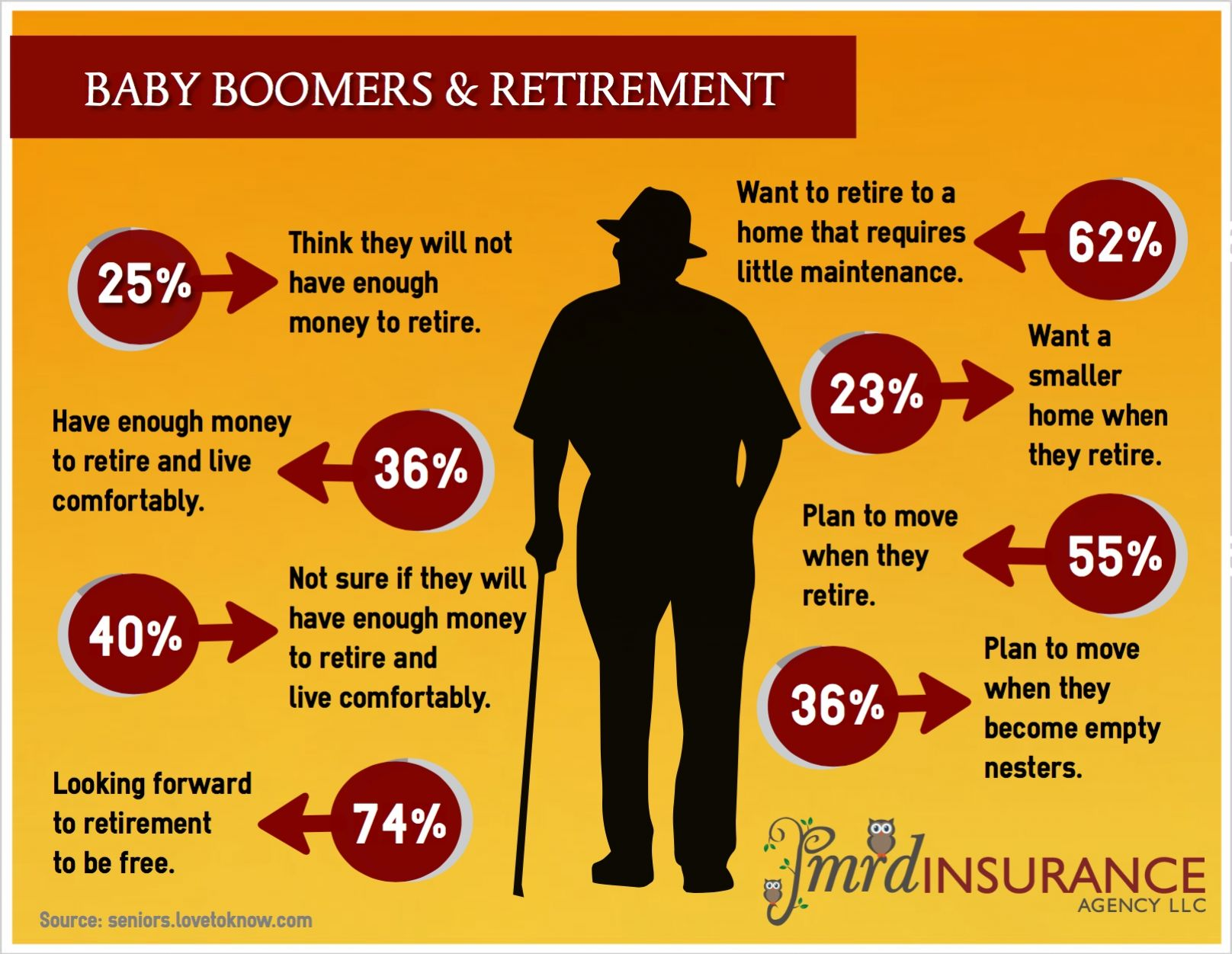 Welcome to Baby Boomer Helper