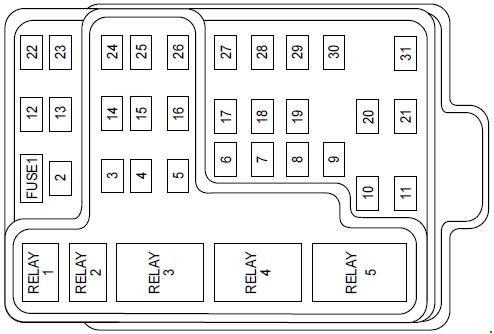 19992002 Lincoln Navigator Fuse Box Diagram diagram