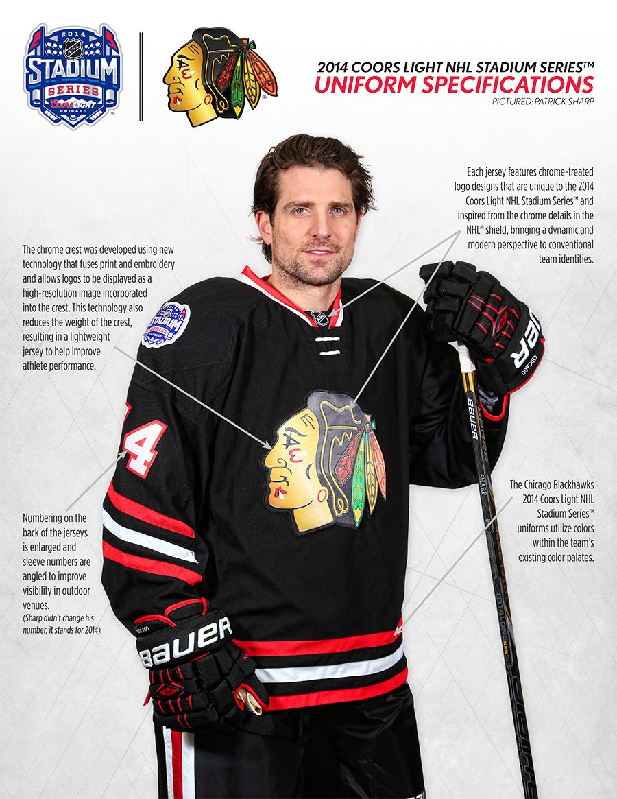 9a5c07d9d45 Chicago Blackhawks Stadium Series Jersey | Hockey | Blackhawks ...