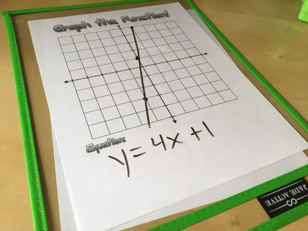 11 Graphing Activities For Solving Systems Of Linear