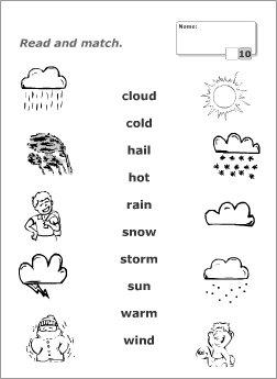 weather vocabulary for kids learning english printable resources weather pinterest. Black Bedroom Furniture Sets. Home Design Ideas