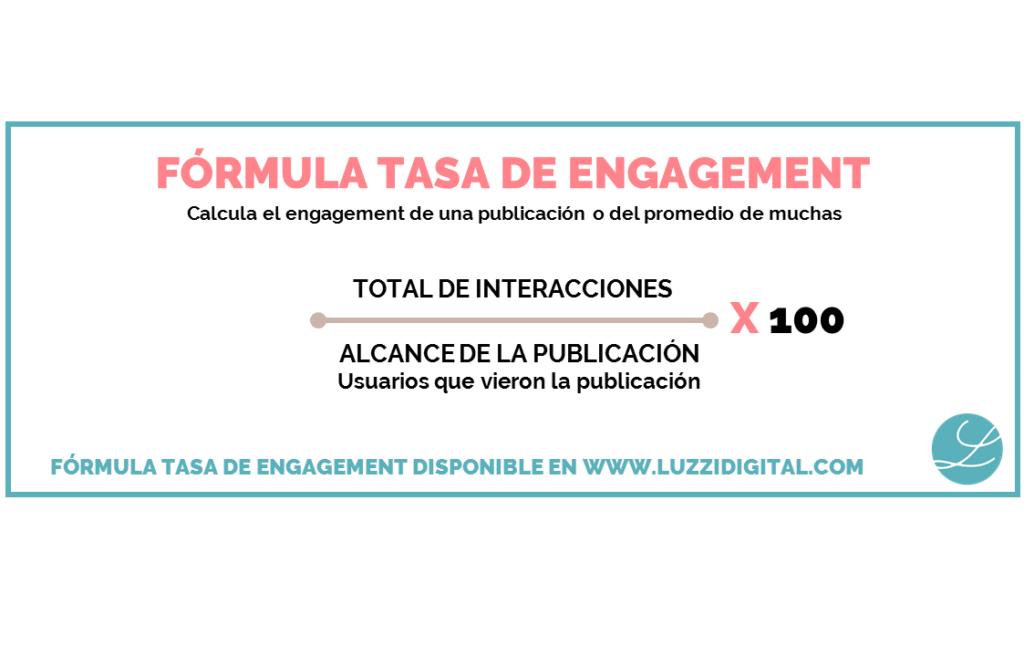 Qué Es El Engagement Cómo Calcularlo Y Su Fórmula Luzzi Digital Como Calcular El Estrategias De Marketing Clientes Potenciales