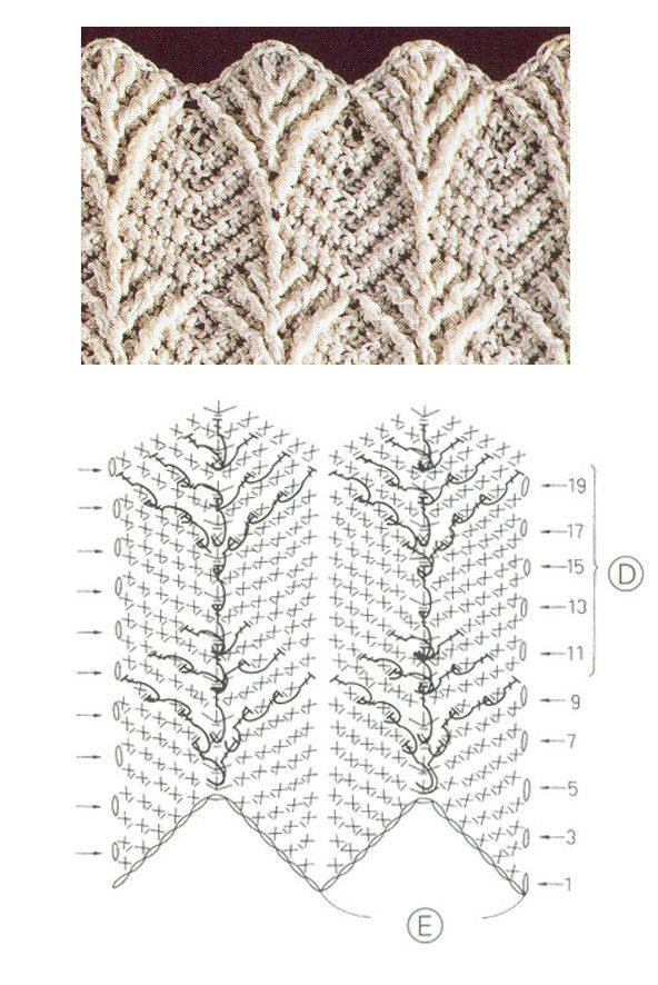 MumboJumbo Crochet | Crochet Stitches | Pinterest | Croché ...
