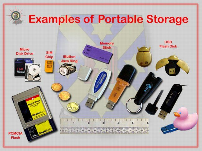 Computer Storage Devices Examples