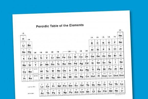 Worksheet Wednesday Printable Periodic Table Kids