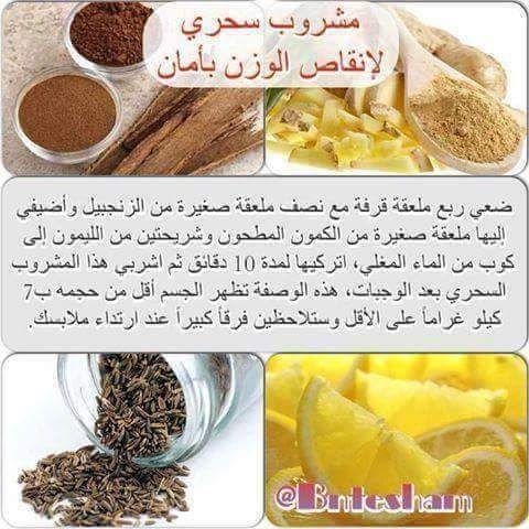Pin By Enas El Sahhar On Body Care Health Facts Food Health Fitness Nutrition Health And Fitness Expo