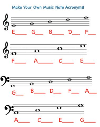 Music Note Acronyms   Piano Teaching   Teaching music, Piano