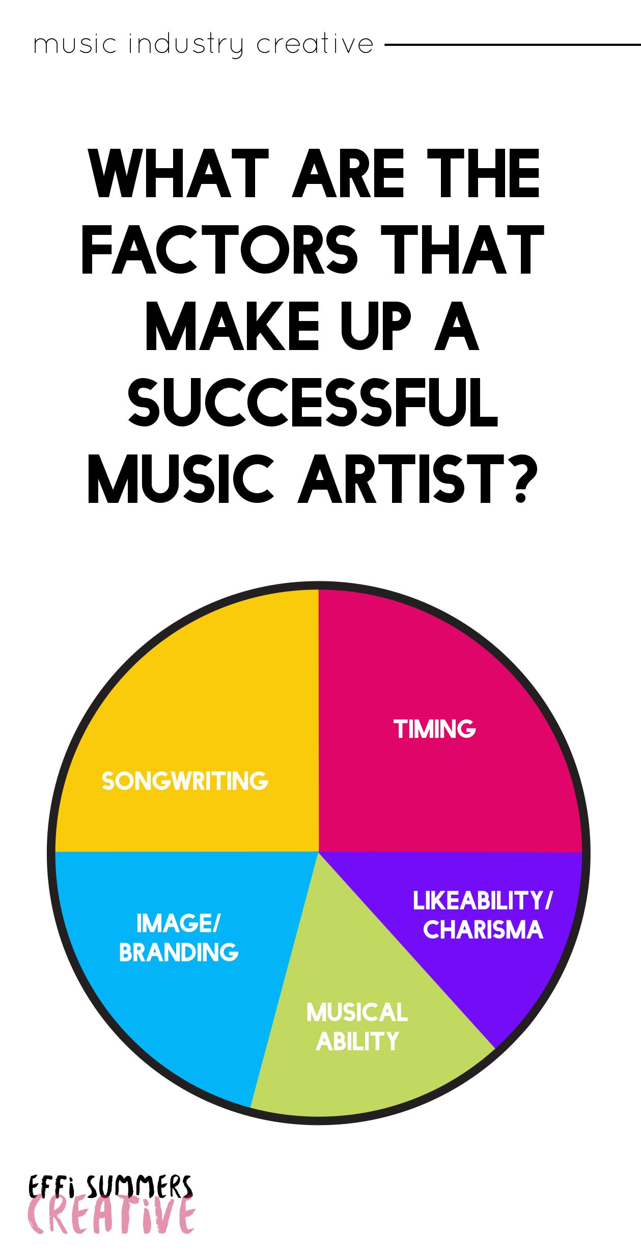 What Are The Factors That Make Up A Successful Music Artist Songwriting Music Artists How To Be Likeable