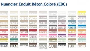 Faire Un Plan De Travail En Beton Cire Dans La Cuisine Beton Cire Terrasse Beton Beton Colore