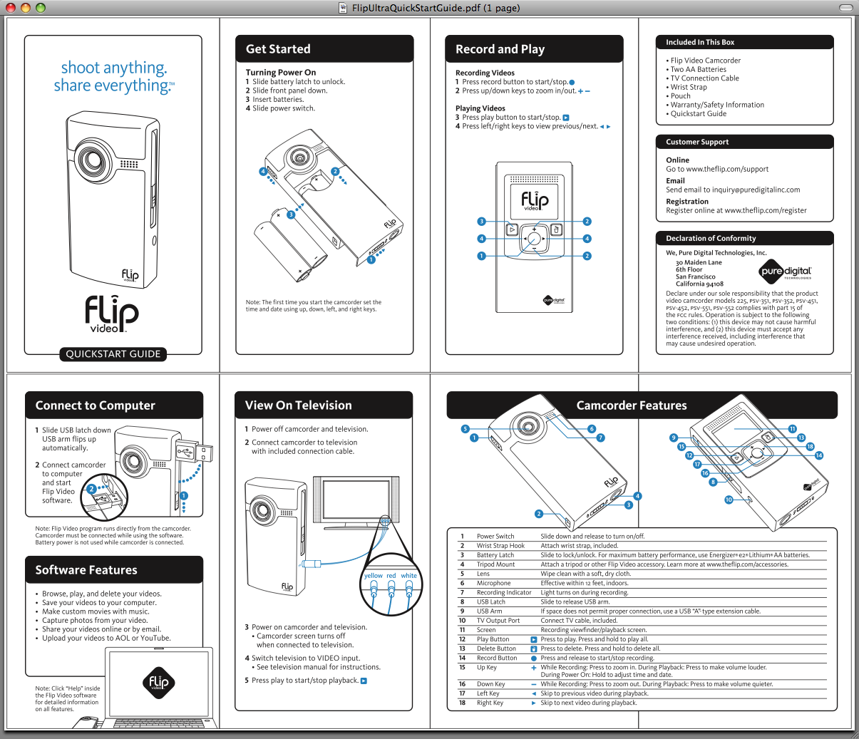 product manual graphics – Technical Manual Template