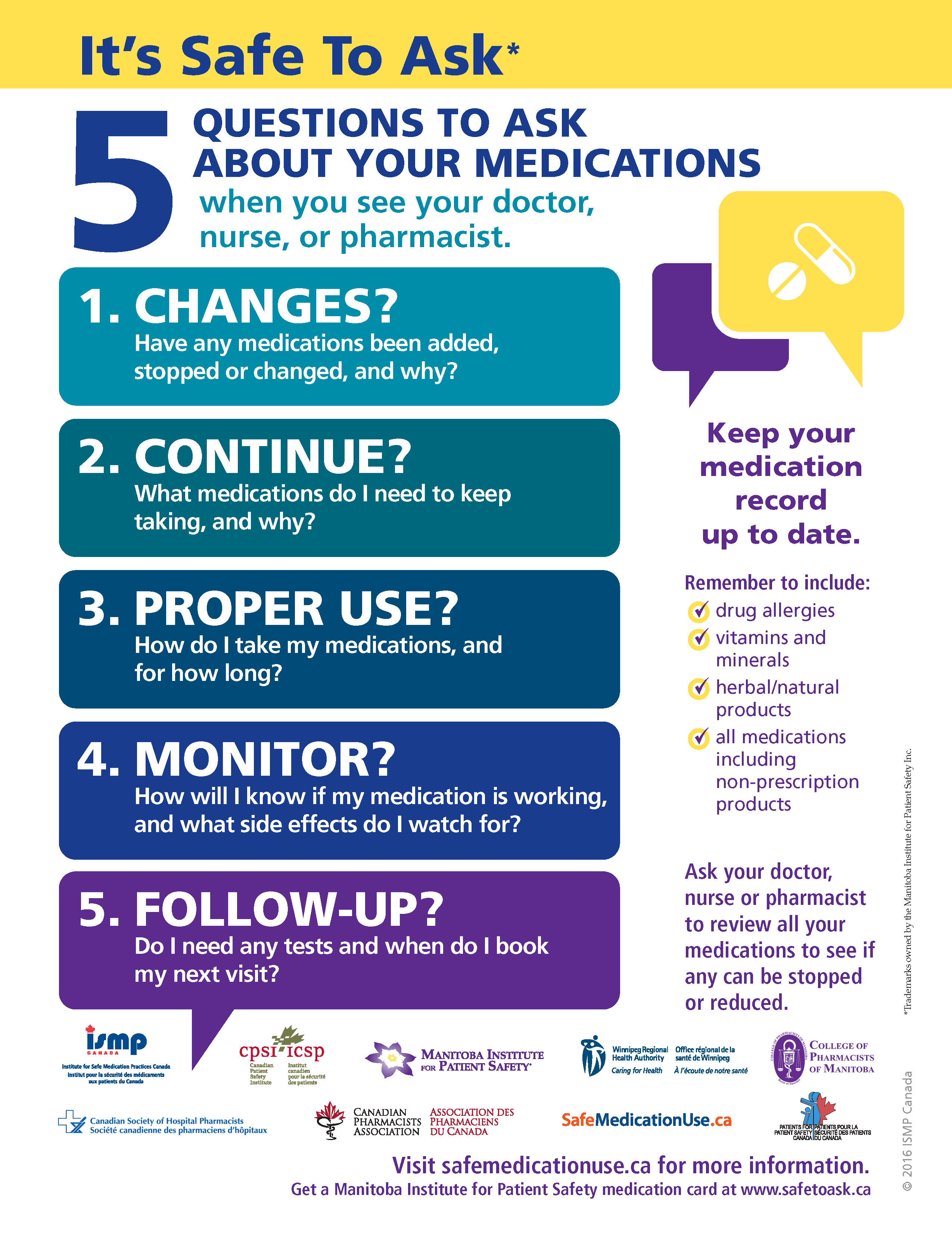 It's Safe to Ask questions about your medications. Here are 5 questions you should be asking.  #safetoask #medicationsafety #patientsafety #manitobainstituteforpatientsafety