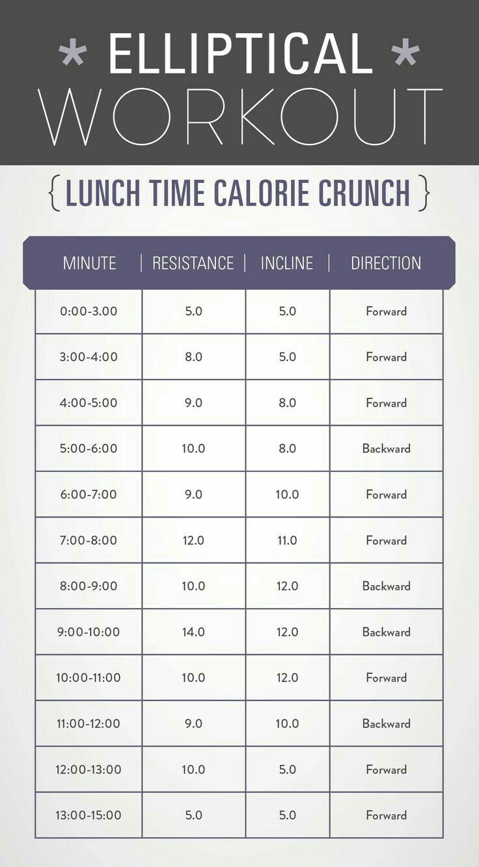 rutina para bajar de peso eliptica