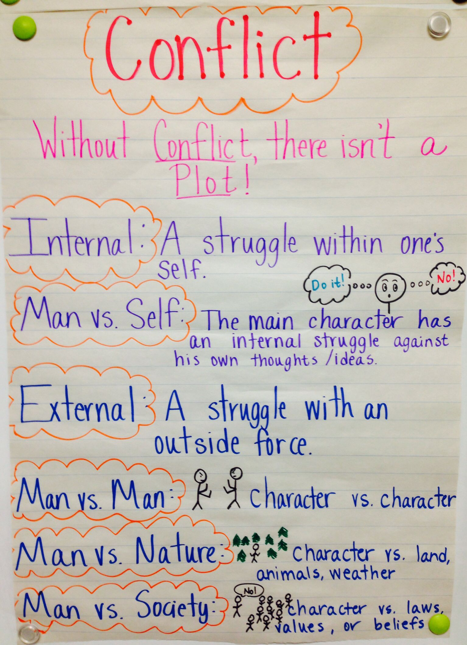 Pin by Heather Price on Anchor Charts   Reading anchor charts [ 2118 x 1534 Pixel ]