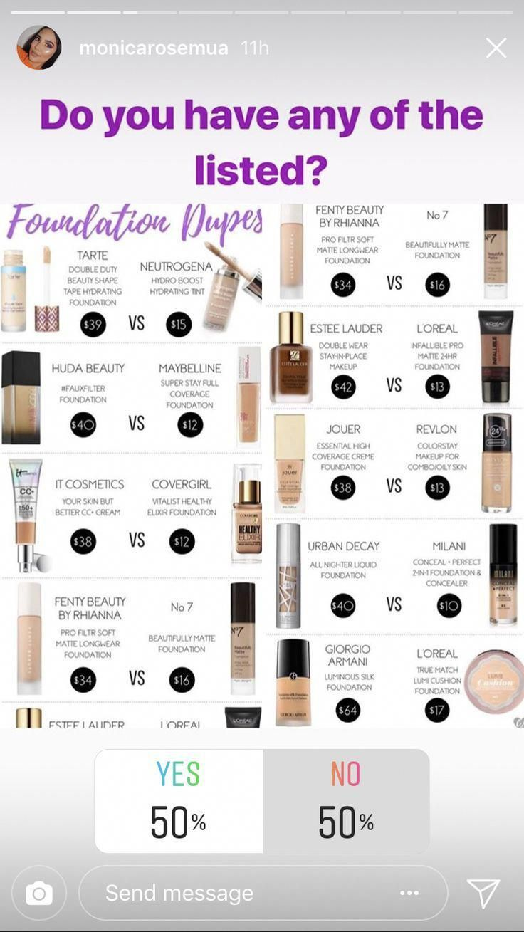 Want to know more about makeup foundation makeupideas