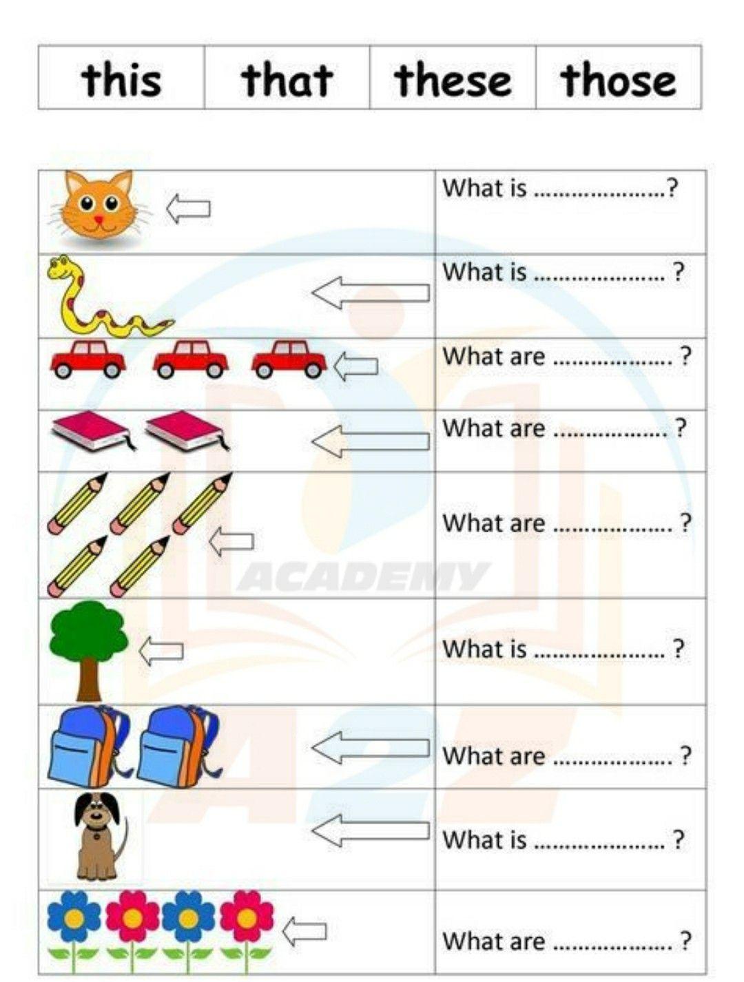 Grade 1 English Grammar Worksheet This That These And Those In 2020 English Grammar Worksheets Grammar Worksheets 1st Grade Worksheets