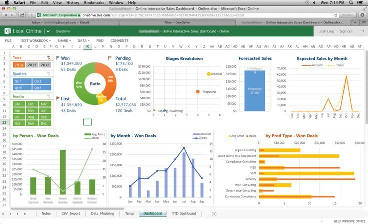 Dashboard No Excel The Ux Blog Podcast Is Also Available On