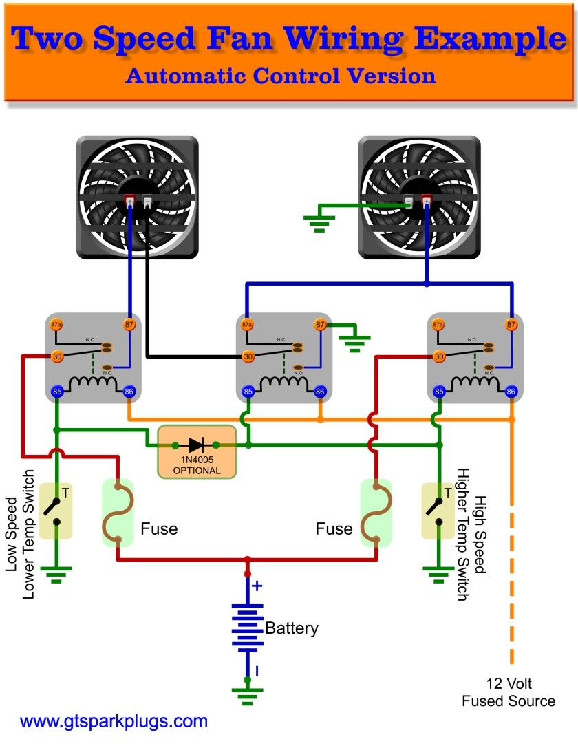 50 Awesome 2 Speed Fan Wiring Diagram In 2020 Cooling Fan Electric Cooling Fan Wire