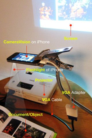 Cameravision Visual Presenter Iphone Projector Document Camera Iphone