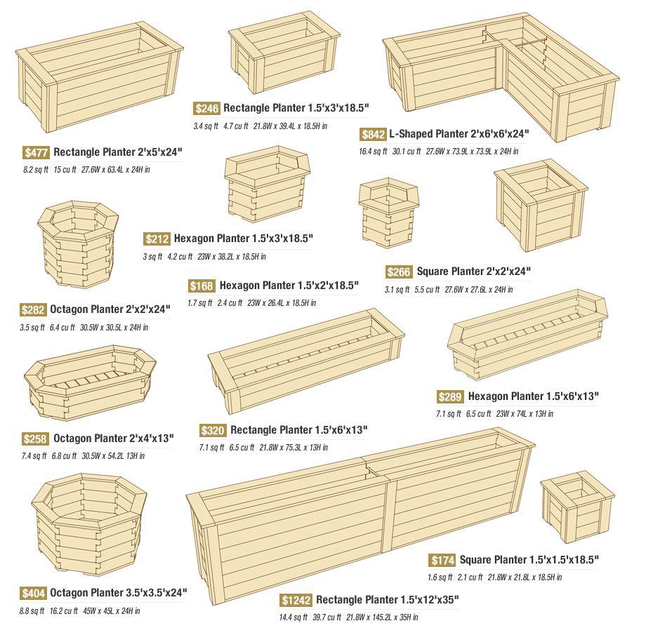 Planter Box Plans: Garden Planter Boxes