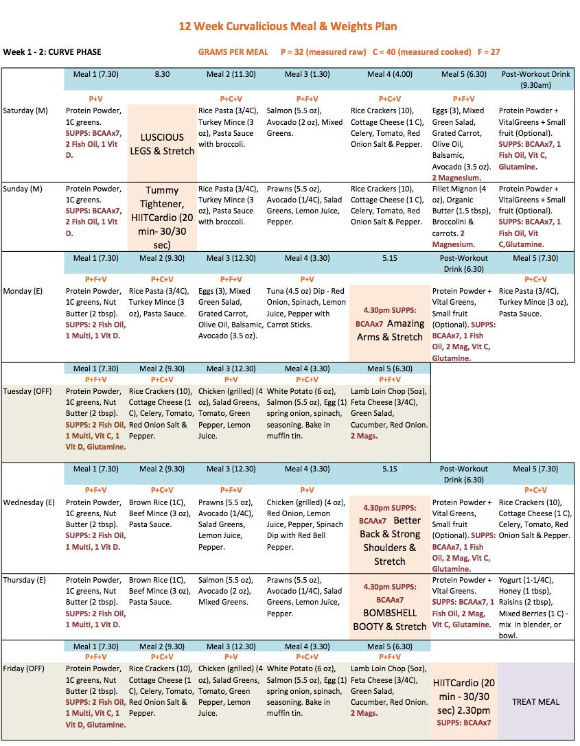 fat loss meal plan pdf