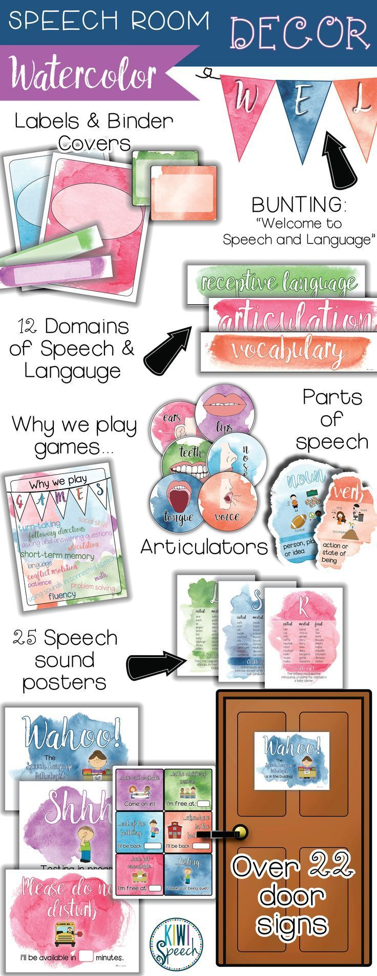 Speech Room Decor Kit {Watercolor} images