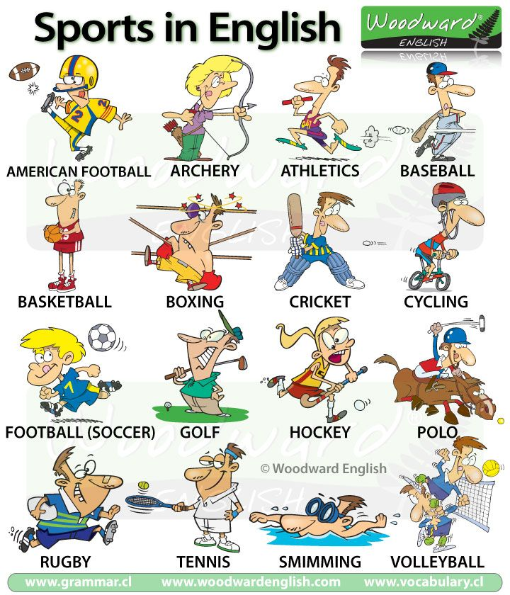 Sports In English Sport In Inglese