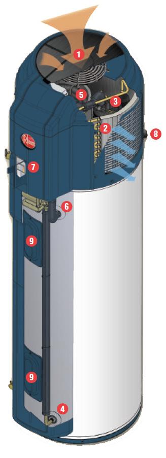 Rheem Hybrid Electric Heat Pump Water Heater Electric Heat Pump