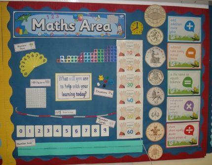 year 2 maths display Google Search Maths display