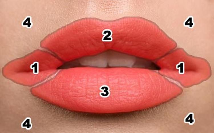Don't Ignore These Dry Lips And Mouth Symptoms! Yeast