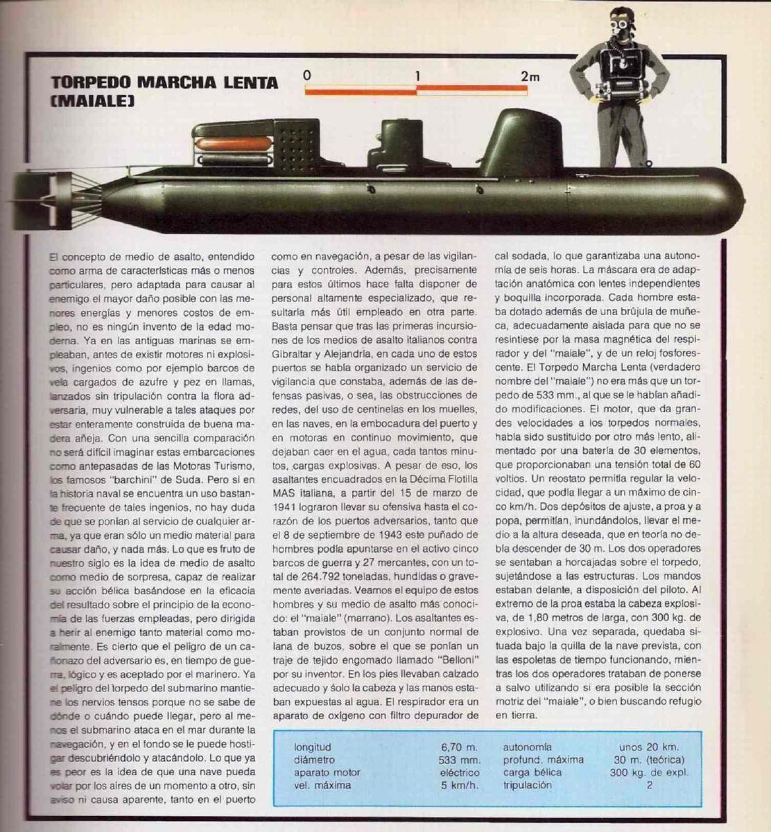 #ClippedOnIssuu desde La segunda guerra mundial sarpe 1978 t2 9