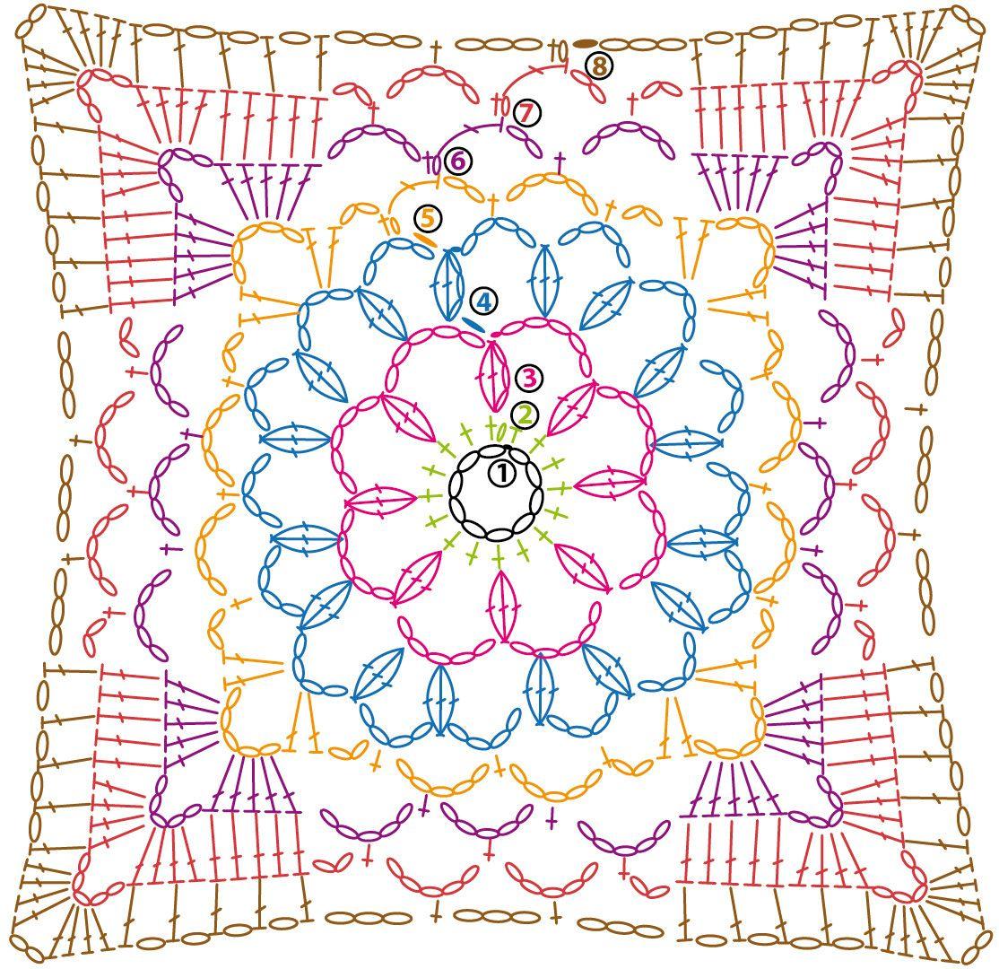 square unit crochet pattern | Вязание крючком: мотивы | Pinterest ...