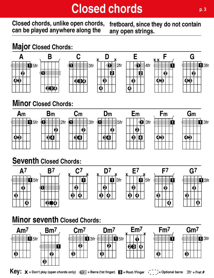 Pin By Anton On Pinterest Guitar Guitar Chords And
