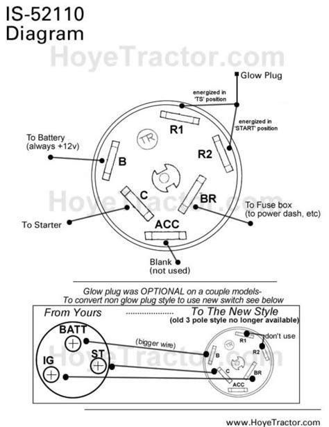 yanmar ignition switch wiring diagram - post date : 28 dec 2018(78) source  http://www.hoyetract…   tractor lights, trailer light wiring, light switch  wiring  pinterest