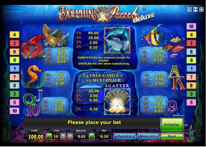 Игровые автоматы игра дельфины игровые автоматы дракула