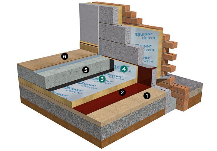 Solid Ground Floor Insulated Below Ground Bearing Slab