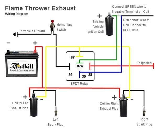flame thrower exhaust wiring diagram ratrods /hot rods pinterest