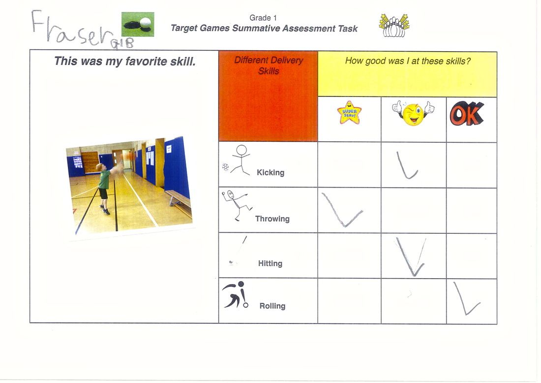 Sample Pe Assessment Could Be Modified For Any Skill Or
